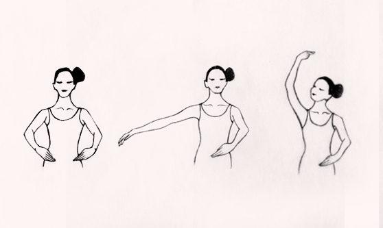 Ballet Terminology 101